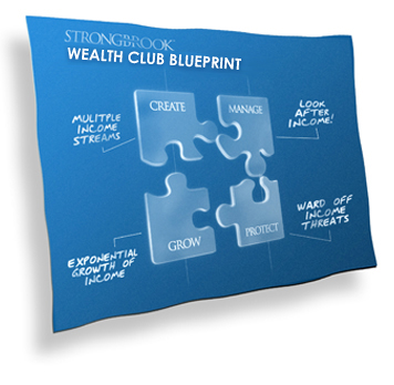 How to Change Your Financial Blueprint